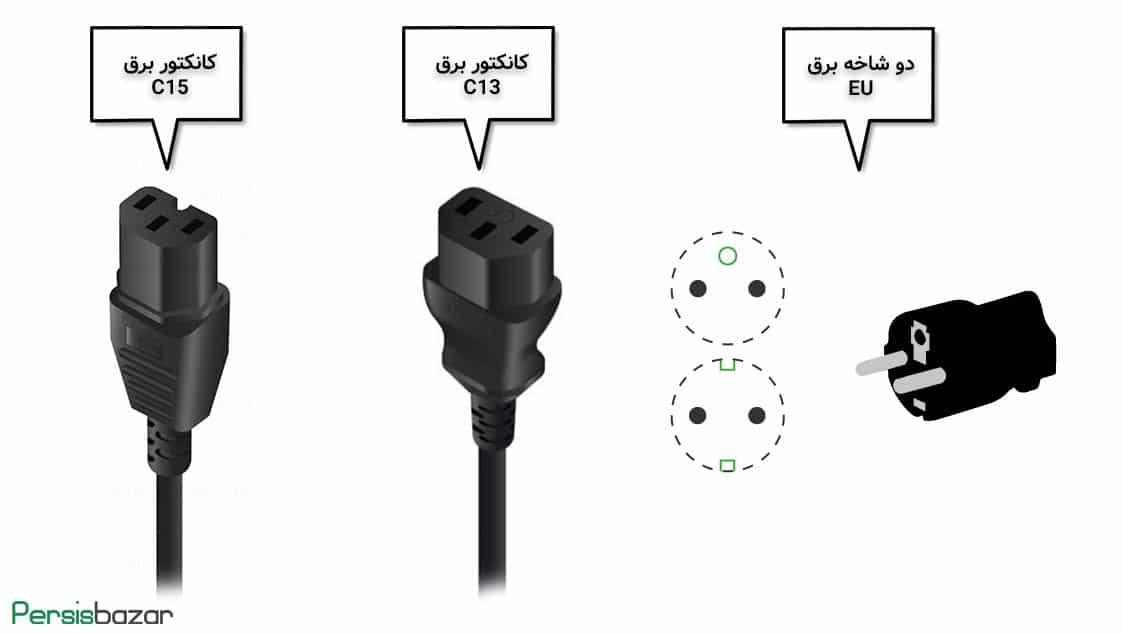 کابل برق دستگاه ماینر Antminer